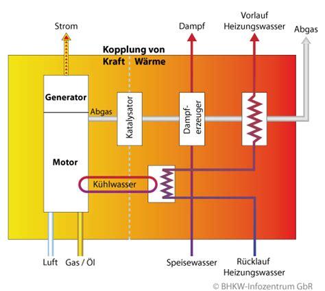 kwk resistors schematic of a motor motor electrical elsavadorla
