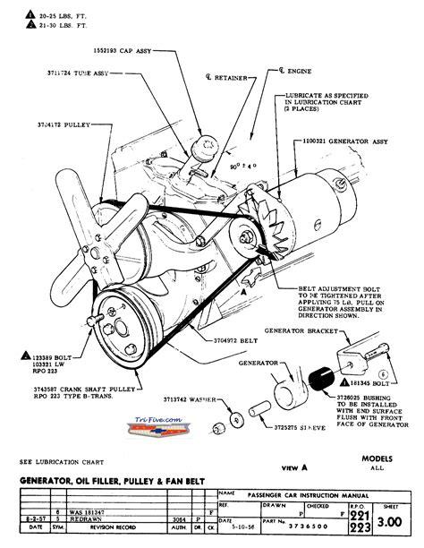 Farmall 460 Wiring Diagram G1 Alternator