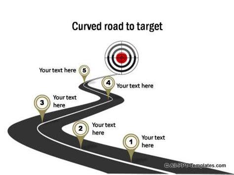 roadmap milestones powerpoint roadmap templates