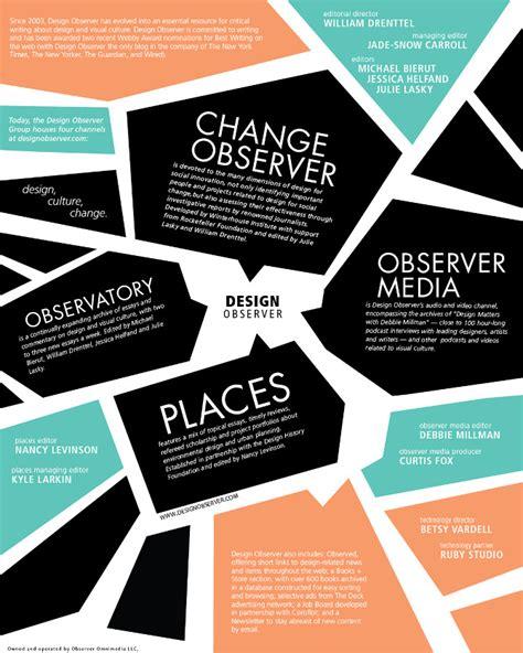 design poster design observer poster jaemin kim