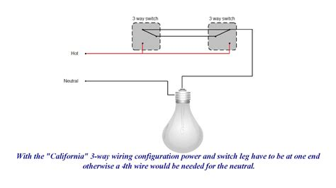 3 way switch wiring conventional and california diagram