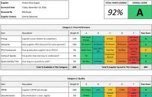 vendor management excel template supplier scorecard template template design