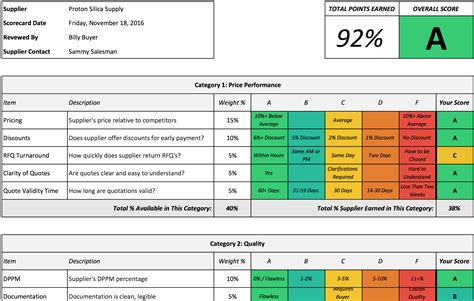 supplier report card template supplier scorecard exle