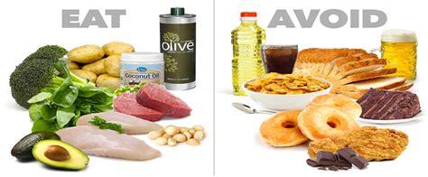 alimenti per dimagrire cibi per dimagrire project invictus