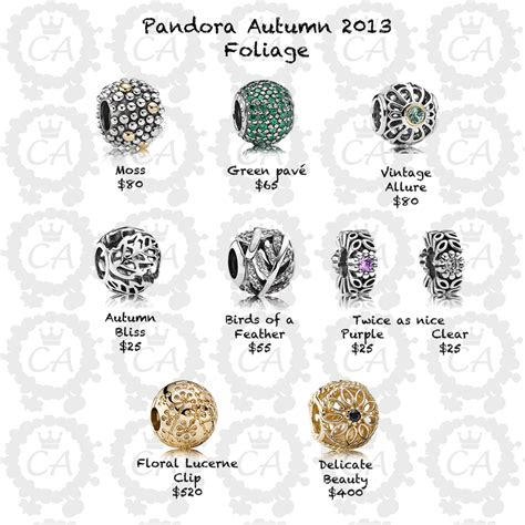how much do pandora charms cost