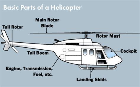 parts of a helicopter mega engineering vehicle megaev mega ev