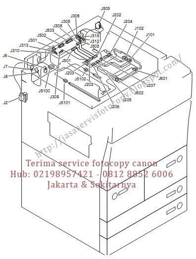 Mesin Fotocopy Analog jasa servis mesin fotocopy