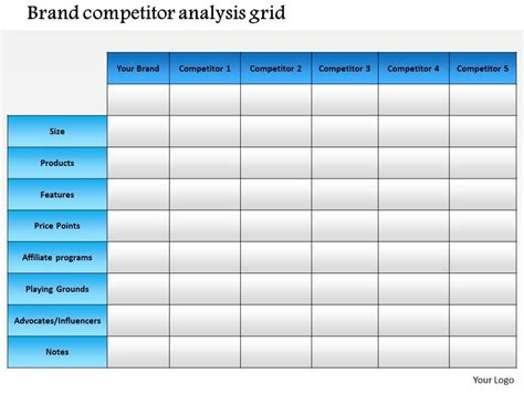 0714 Brand Competitor Analysis Grid Powerpoint Presentation Slide Template Powerpoint Competitor Analysis Ppt Template