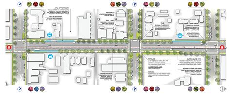 green infrastructure plan fuels smarter infrastructure as permaculture smart cities dive