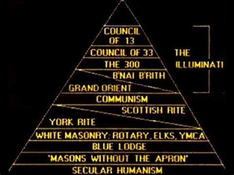 illuminati pyramid structure todd the illuminati to the major players