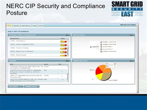 Nerc Background Check Nerc Cip Compliance 101 Workshop Smart Grid Security