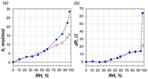 equivalent resistors exles equivalent resistance exles images