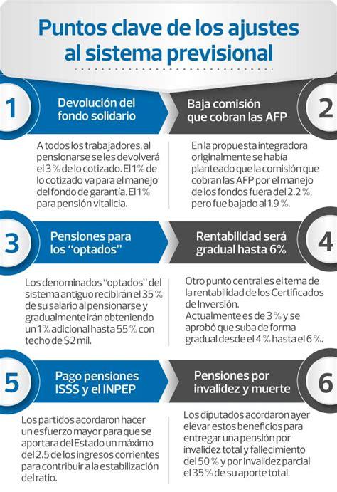 se reforma en 2016 el sistema de pensiones en mexico asamblea da luz verde a reforma de pensiones elsalvador com