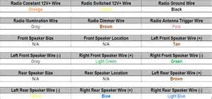 1997 pontiac grand am car stereo wiring diagram radiobuzz48