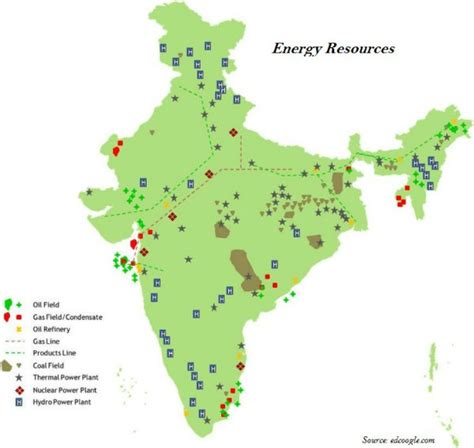 tutorialspoint geography geography india energy resources