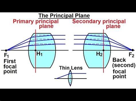physics: optics  thick lenses (1 of 56) the principal
