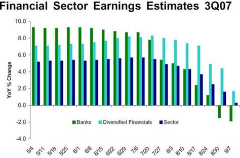 financial sector earnings preview | seeking alpha