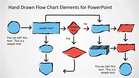 flowchart in powerpoint flow chart template for powerpoint
