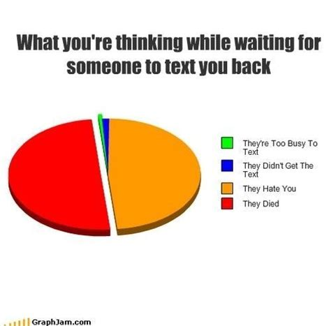 youre thinking  waiting    text