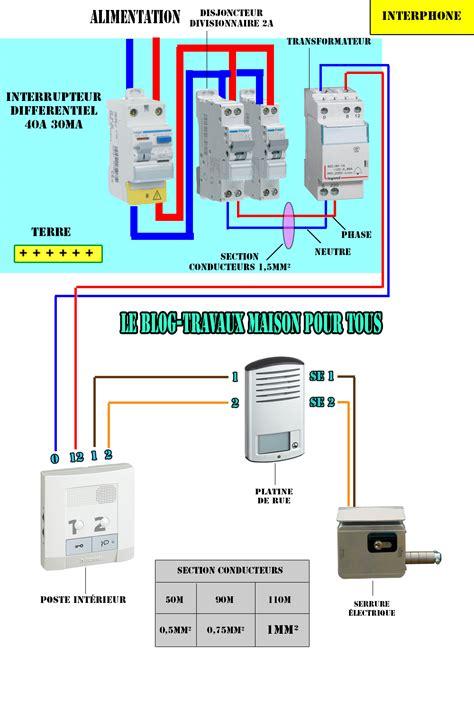 Tableau électrique D Une Maison 2601 by Sch Ma Lectrique D Un Interphone Le Travaux Maison