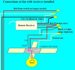 Hampton Bay Ceiling Fan Manuals Harbor Breeze Wiring Harbor Get Free Image About Wiring