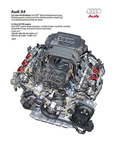 small engine maintenance and repair 1999 audi a4 electronic throttle control audi a4l 3 2 v6 対 crown hybrid 28 その他 その他 愛車フォトギャラリー
