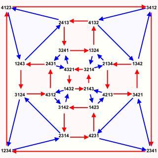 serre finite groups tud professur f 252 r geometrie wissenschaftliches