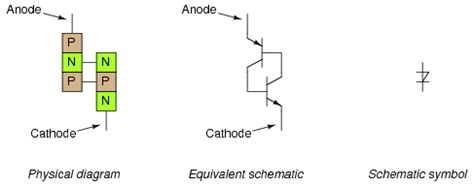 baritt diode schematic symbol the shockley diode thyristors electronics textbook