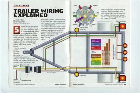 electric trailer wiring diagram trailer electrical wiring diagrams lookpdf