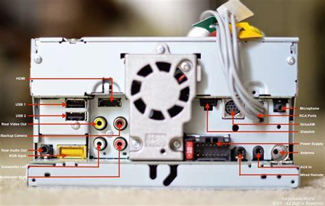 pioneer sph da120 wiring diagram pioneer stereo wiring