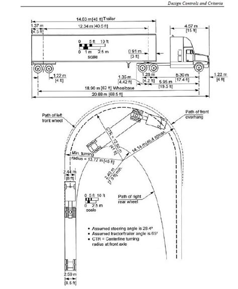 18 Wheeler Turning Radius Template Pictures To Pin On Pinterest Pinsdaddy Truck Turning Templates