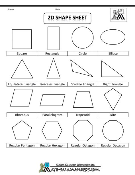 free printable shapes with names printable shapes 2d and 3d math pinterest anchor charts