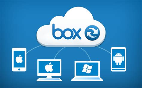 drive cloud box apps william mary