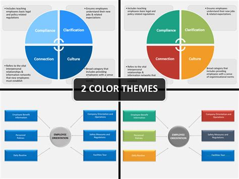 Orientation Powerpoint Template Sketchbubble Orientation Powerpoint Presentation Template