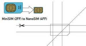 micro sim to nano sim template how to convert sim to nano sim card for iphone 5 nano sim