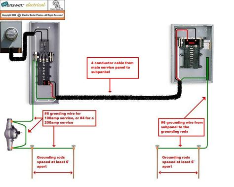 wiring 100 sub panel diagram get free image about