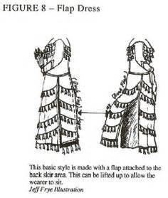 jingle dress coloring page lakota music and dance jingle dress construction and dance