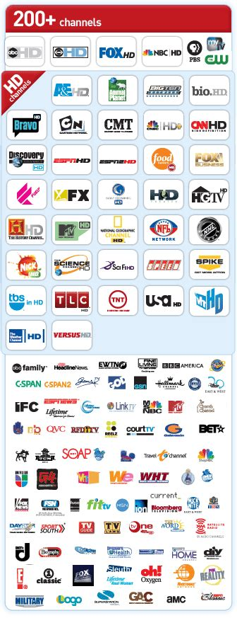 directv channel directv plus hd package