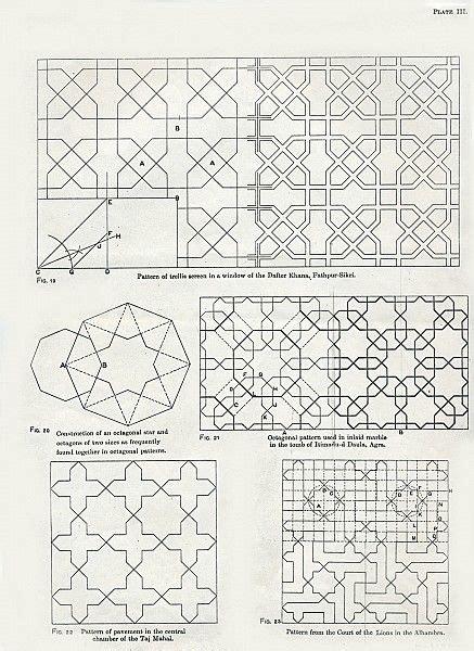 design pattern explained islamic art design explained wonderful resource