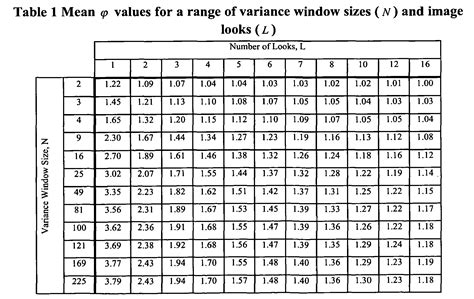 standard house window dimensions standard window sizes house ideals