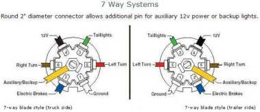6 way trailer wiring diagram 2017 2018 best cars reviews