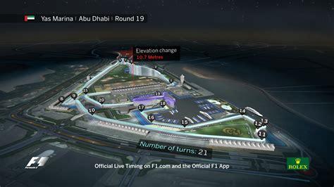 Arina Abu f1 circuit guide yas marina abu dhabi grand prix