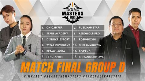 fire indonesia masters  spring final