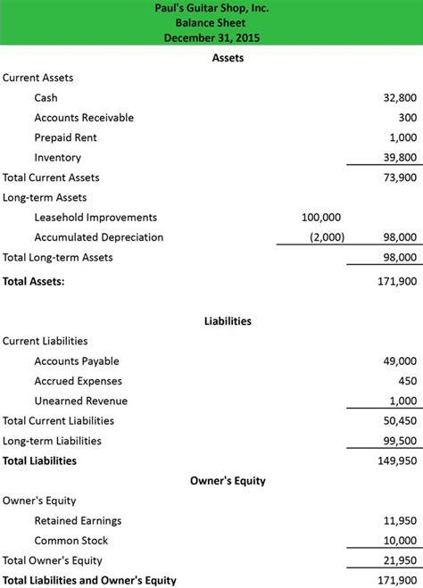 corporate balance sheet template corporate balance sheet template filename guatemalago