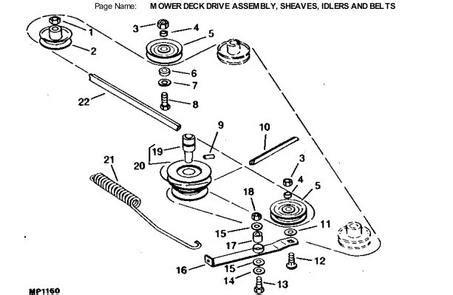 deere 210 belt diagram deere 210 garden tractor deere tractor forum