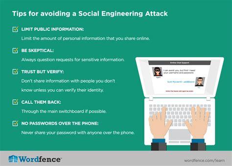 Social Engineering understanding social engineering techniques