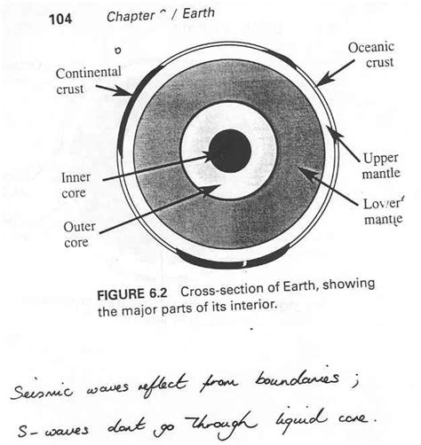 cross section of circle the cross sections of a sphere are circles is this true