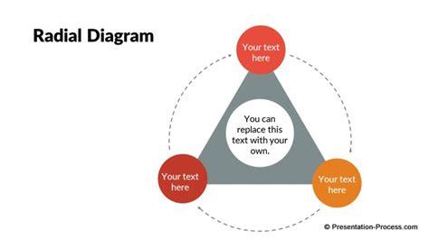 Image Gallery Radial Diagram Radial Diagram