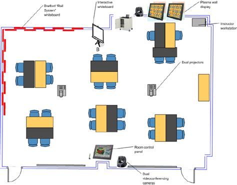 classroom layout designer classroom design layout image search results