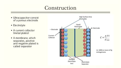 capacitors working principle supercapacitors
